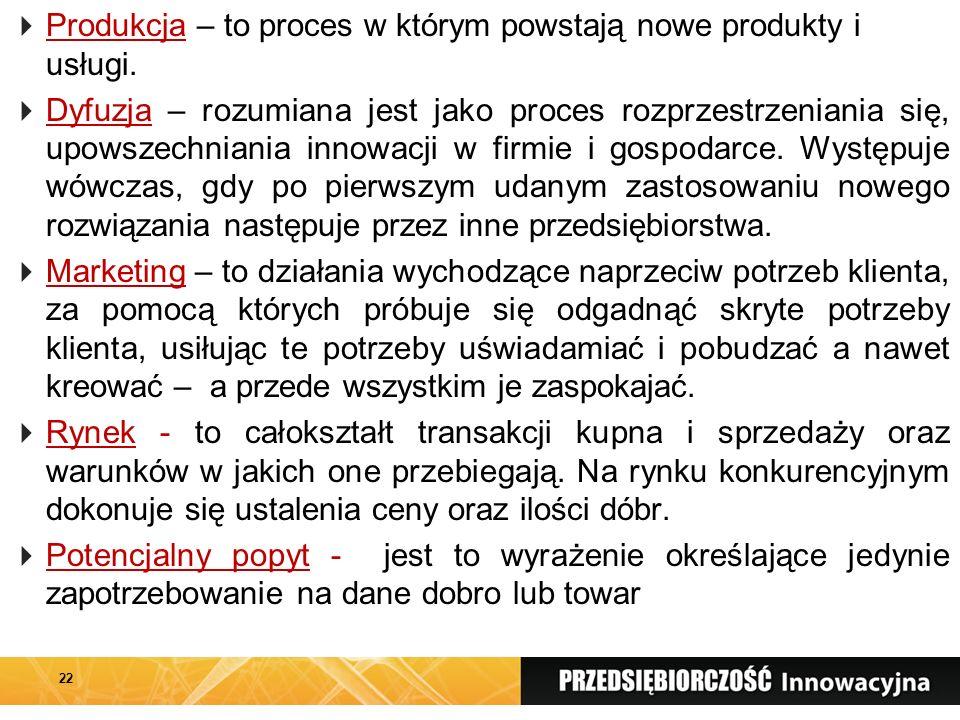 Produkcja – to proces w którym powstają nowe produkty i usługi. Dyfuzja – rozumiana jest jako proces rozprzestrzeniania się, upowszechniania innowacji