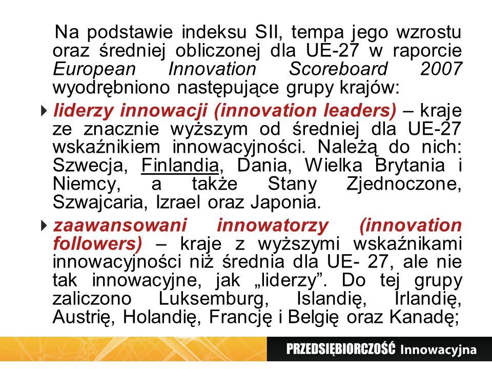 Na podstawie indeksu SII, tempa jego wzrostu oraz średniej obliczonej dla UE-27 w raporcie European Innovation Scoreboard 2007 wyodrębniono następując
