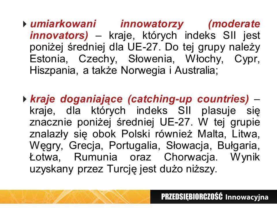 umiarkowani innowatorzy (moderate innovators) – kraje, których indeks SII jest poniżej średniej dla UE-27. Do tej grupy należy Estonia, Czechy, Słowen