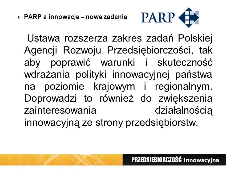 PARP a innowacje – nowe zadania Ustawa rozszerza zakres zadań Polskiej Agencji Rozwoju Przedsiębiorczości, tak aby poprawić warunki i skuteczność wdra