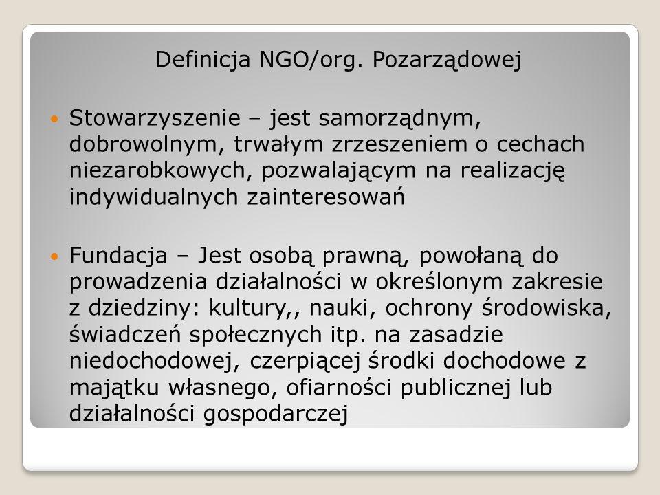 Definicja NGO/org. Pozarządowej Stowarzyszenie – jest samorządnym, dobrowolnym, trwałym zrzeszeniem o cechach niezarobkowych, pozwalającym na realizac