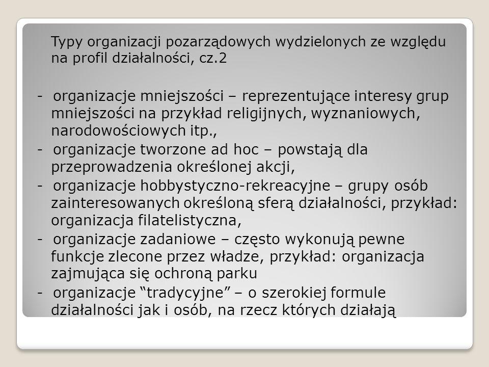 Typy organizacji pozarządowych wydzielonych ze względu na profil działalności, cz.2 - organizacje mniejszości – reprezentujące interesy grup mniejszoś