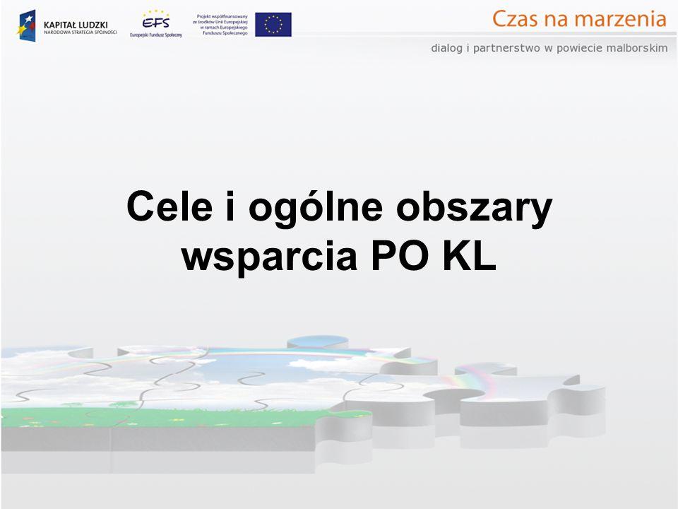 Cele i ogólne obszary wsparcia PO KL