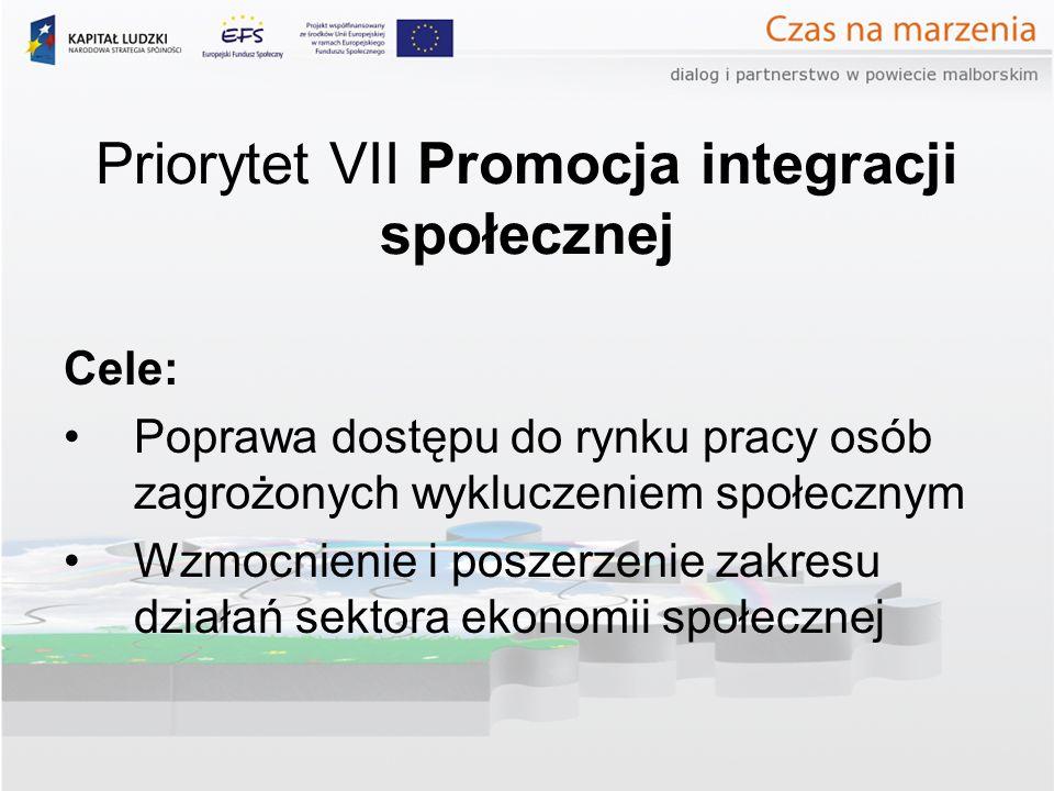 Priorytet VII Promocja integracji społecznej Cele: Poprawa dostępu do rynku pracy osób zagrożonych wykluczeniem społecznym Wzmocnienie i poszerzenie zakresu działań sektora ekonomii społecznej