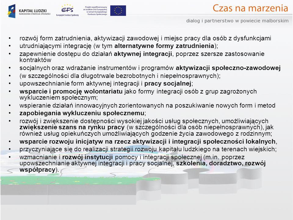 rozwój form zatrudnienia, aktywizacji zawodowej i miejsc pracy dla osób z dysfunkcjami utrudniającymi integrację (w tym alternatywne formy zatrudnienia); zapewnienie dostępu do działań aktywnej integracji, poprzez szersze zastosowanie kontraktów socjalnych oraz wdrażanie instrumentów i programów aktywizacji społeczno-zawodowej (w szczególności dla długotrwale bezrobotnych i niepełnosprawnych); upowszechnianie form aktywnej integracji i pracy socjalnej; wsparcie i promocję wolontariatu jako formy integracji osób z grup zagrożonych wykluczeniem społecznym; wspieranie działań innowacyjnych zorientowanych na poszukiwanie nowych form i metod zapobiegania wykluczeniu społecznemu; rozwój i zwiększenie dostępności wysokiej jakości usług społecznych, umożliwiających zwiększenie szans na rynku pracy (w szczególności dla osób niepełnosprawnych), jak również usług opiekuńczych umożliwiających godzenie życia zawodowego z rodzinnym; wsparcie rozwoju inicjatyw na rzecz aktywizacji i integracji społeczności lokalnych, przyczyniające się do realizacji strategii rozwoju kapitału ludzkiego na terenach wiejskich; wzmacnianie i rozwój instytucji pomocy i integracji społecznej (m.in.