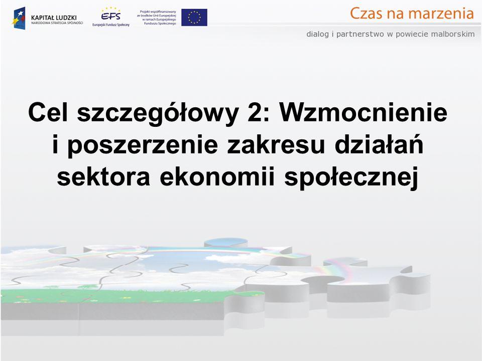 Cel szczegółowy 2: Wzmocnienie i poszerzenie zakresu działań sektora ekonomii społecznej