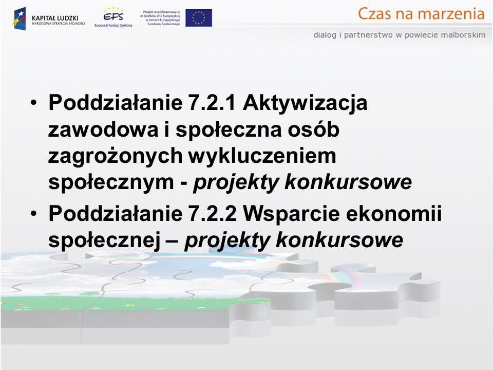 Poddziałanie 7.2.1 Aktywizacja zawodowa i społeczna osób zagrożonych wykluczeniem społecznym - projekty konkursowe Poddziałanie 7.2.2 Wsparcie ekonomii społecznej – projekty konkursowe