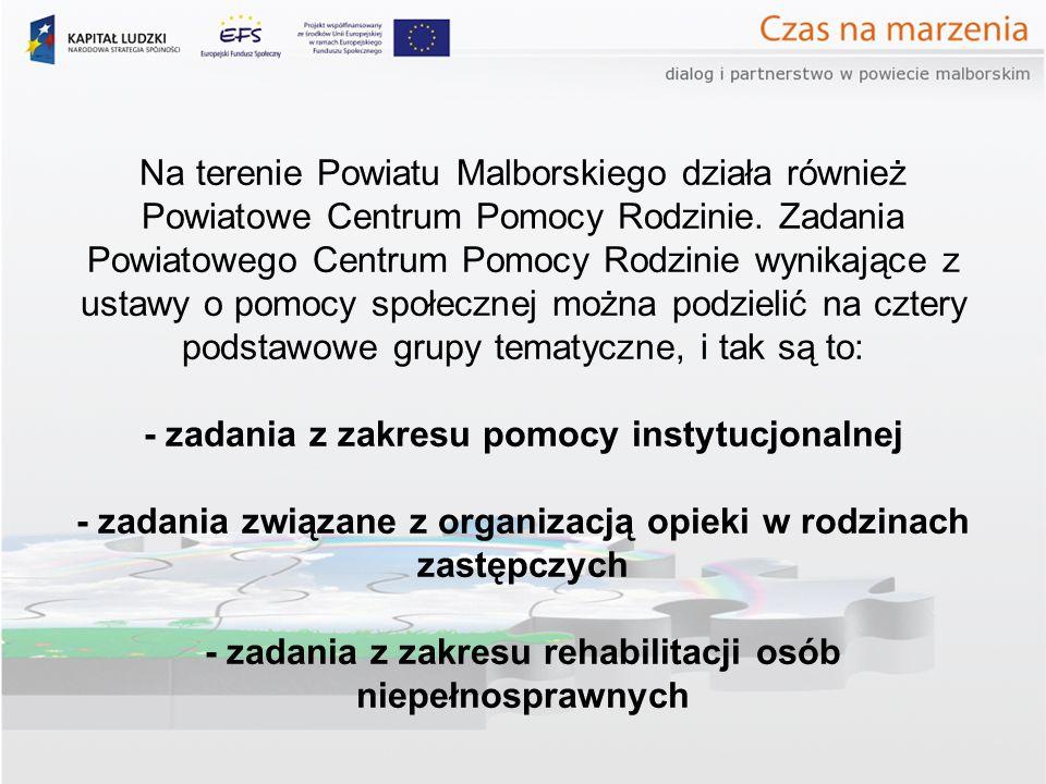 Na terenie Powiatu Malborskiego działa również Powiatowe Centrum Pomocy Rodzinie.