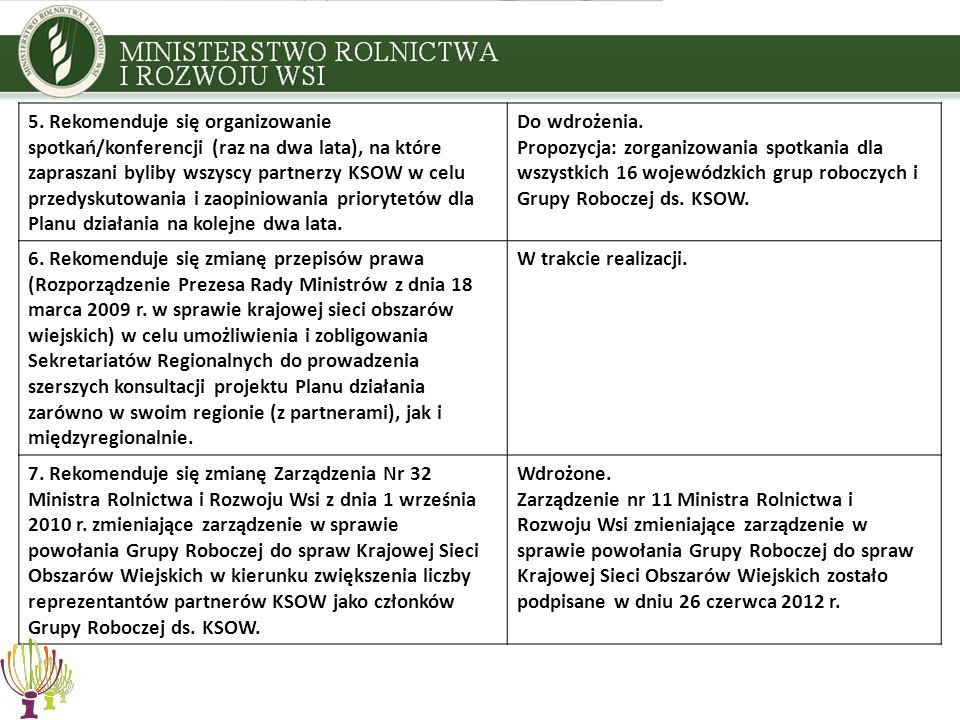 5. Rekomenduje się organizowanie spotkań/konferencji (raz na dwa lata), na które zapraszani byliby wszyscy partnerzy KSOW w celu przedyskutowania i za