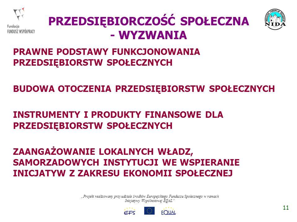 Projekt realizowany przy udziale środków Europejskiego Funduszu Społecznego w ramach Inicjatywy Wspólnotowej EQAL PRAWNE PODSTAWY FUNKCJONOWANIA PRZEDSIĘBIORSTW SPOŁECZNYCH BUDOWA OTOCZENIA PRZEDSIĘBIORSTW SPOŁECZNYCH INSTRUMENTY I PRODUKTY FINANSOWE DLA PRZEDSIĘBIORSTW SPOŁECZNYCH ZAANGAŻOWANIE LOKALNYCH WŁADZ, SAMORZADOWYCH INSTYTUCJI WE WSPIERANIE INICJATYW Z ZAKRESU EKONOMII SPOŁECZNEJ PRZEDSIĘBIORCZOŚĆ SPOŁECZNA - WYZWANIA 11