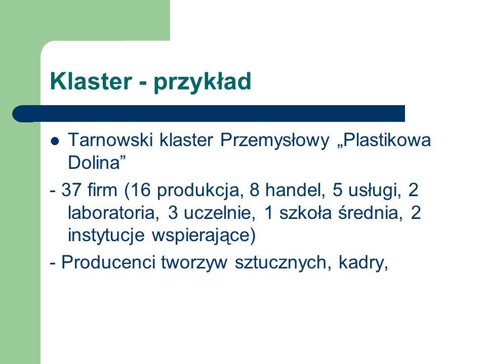 Klaster - przykład Tarnowski klaster Przemysłowy Plastikowa Dolina - 37 firm (16 produkcja, 8 handel, 5 usługi, 2 laboratoria, 3 uczelnie, 1 szkoła śr