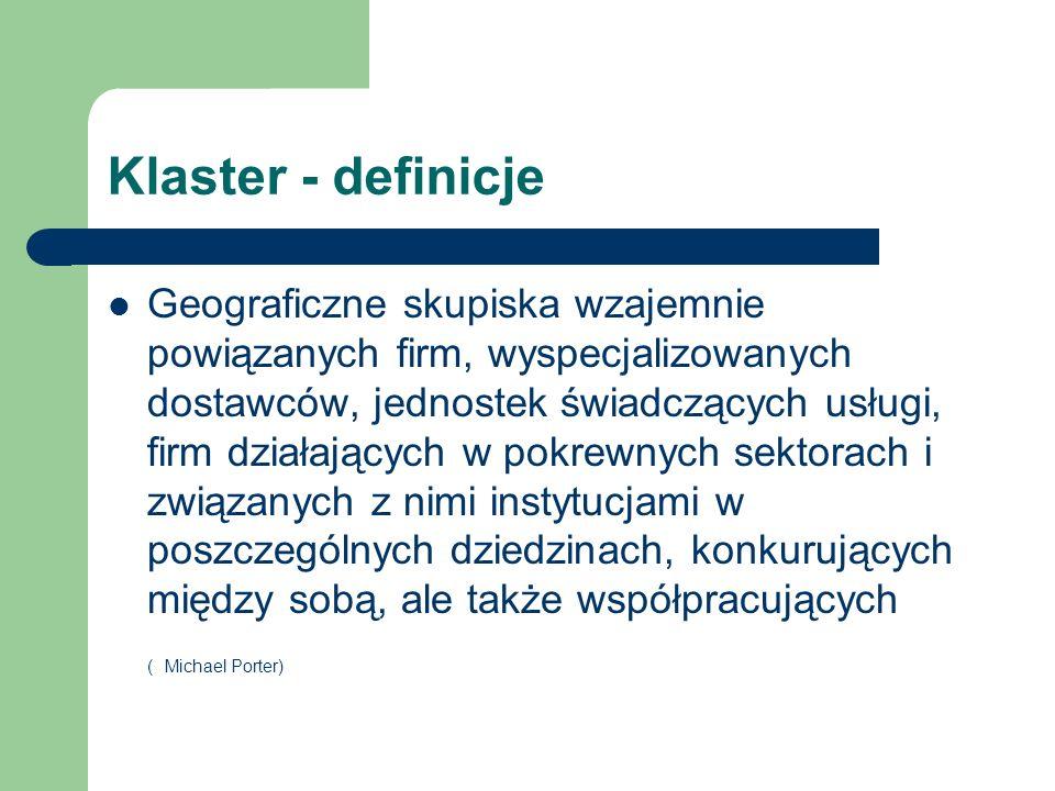 Klaster - definicje Skupione przestrzennie zespoły współpracujących i wspierających się przedsiębiorstw, głównie małych i srednich danej branży przemysłowej, powiązanych z reguły z uniwersytetem lub inną jednostką naukowo – badawczą (klaster przemysłowy: Słownik Rozwoju Regionalnego, PARP)