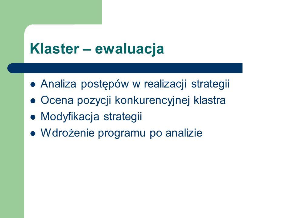 Klaster – ewaluacja Analiza postępów w realizacji strategii Ocena pozycji konkurencyjnej klastra Modyfikacja strategii Wdrożenie programu po analizie