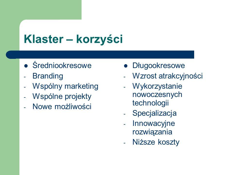 Klaster – korzyści Średniookresowe - Branding - Wspólny marketing - Wspólne projekty - Nowe możliwości Długookresowe - Wzrost atrakcyjności - Wykorzys