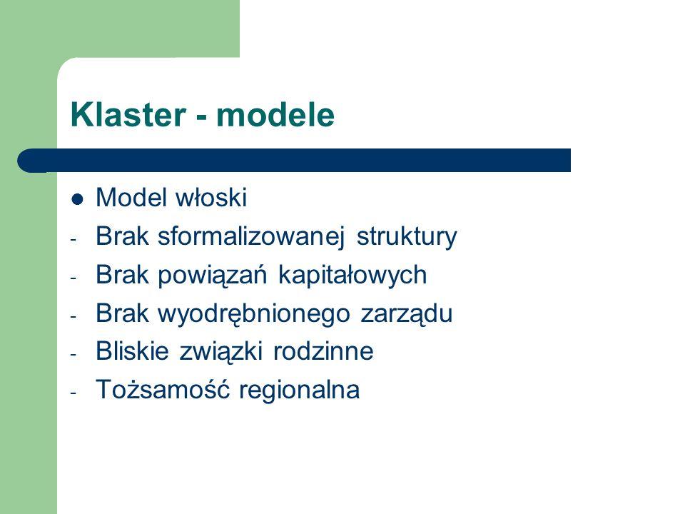Klaster - modele Model włoski - Brak sformalizowanej struktury - Brak powiązań kapitałowych - Brak wyodrębnionego zarządu - Bliskie związki rodzinne -