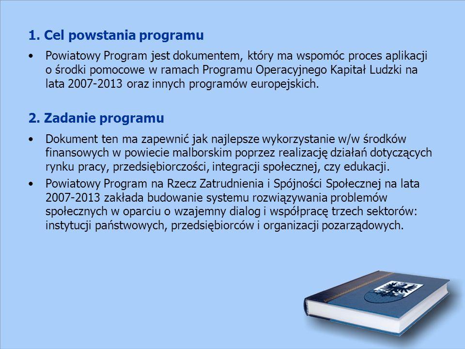 1. Cel powstania programu Powiatowy Program jest dokumentem, który ma wspomóc proces aplikacji o środki pomocowe w ramach Programu Operacyjnego Kapita