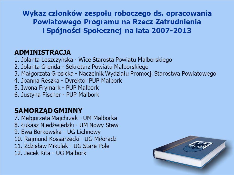 Wykaz członków zespołu roboczego ds. opracowania Powiatowego Programu na Rzecz Zatrudnienia i Spójności Społecznej na lata 2007-2013 ADMINISTRACJA 1.
