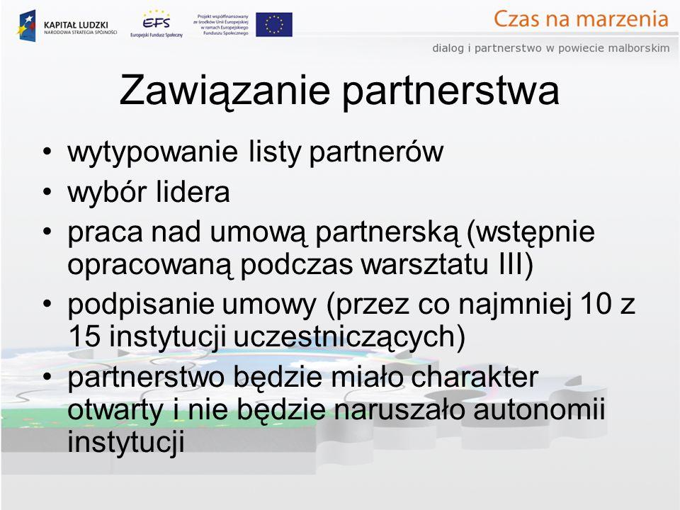 Zawiązanie partnerstwa wytypowanie listy partnerów wybór lidera praca nad umową partnerską (wstępnie opracowaną podczas warsztatu III) podpisanie umow