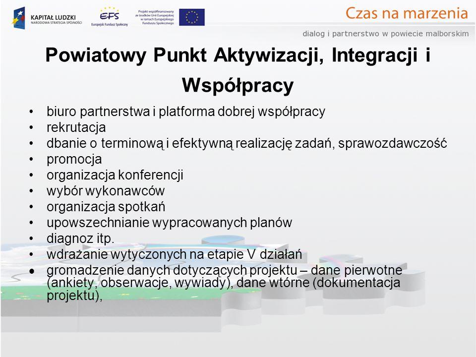 Powiatowy Punkt Aktywizacji, Integracji i Współpracy biuro partnerstwa i platforma dobrej współpracy rekrutacja dbanie o terminową i efektywną realiza