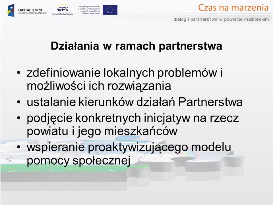 Działania w ramach partnerstwa zdefiniowanie lokalnych problemów i możliwości ich rozwiązania ustalanie kierunków działań Partnerstwa podjęcie konkret