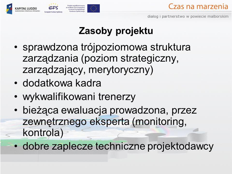 Zasoby projektu sprawdzona trójpoziomowa struktura zarządzania (poziom strategiczny, zarządzający, merytoryczny) dodatkowa kadra wykwalifikowani trene
