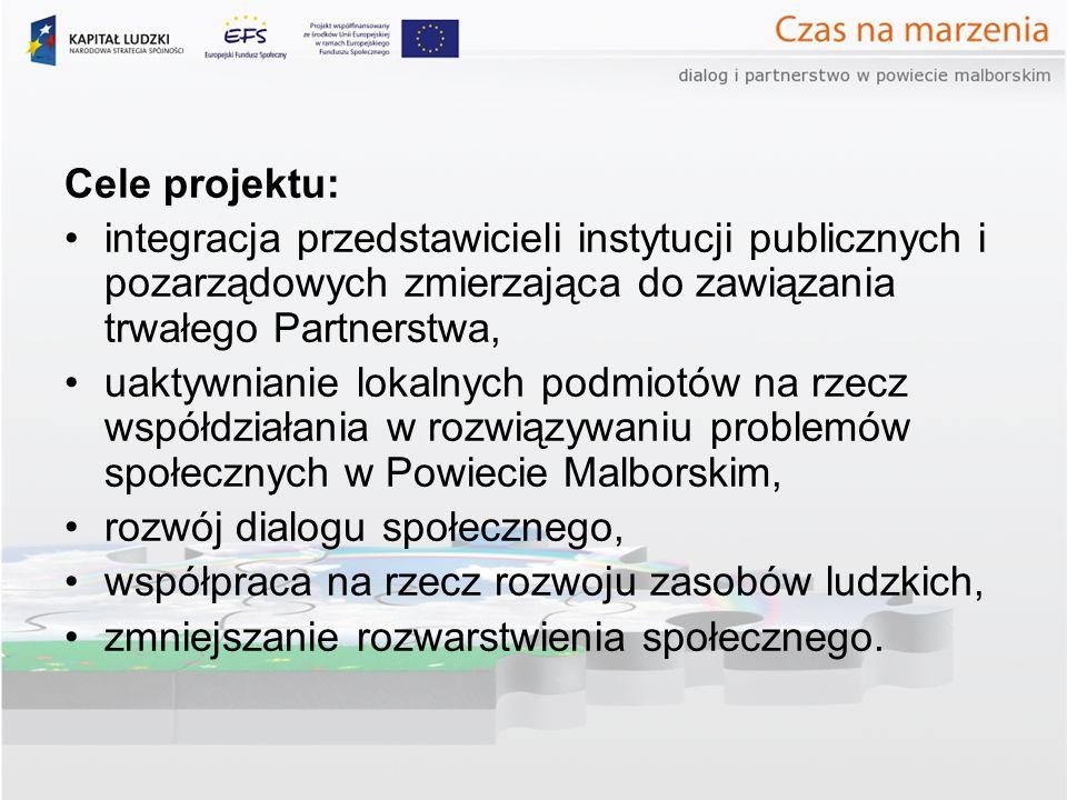 Cele projektu: integracja przedstawicieli instytucji publicznych i pozarządowych zmierzająca do zawiązania trwałego Partnerstwa, uaktywnianie lokalnyc