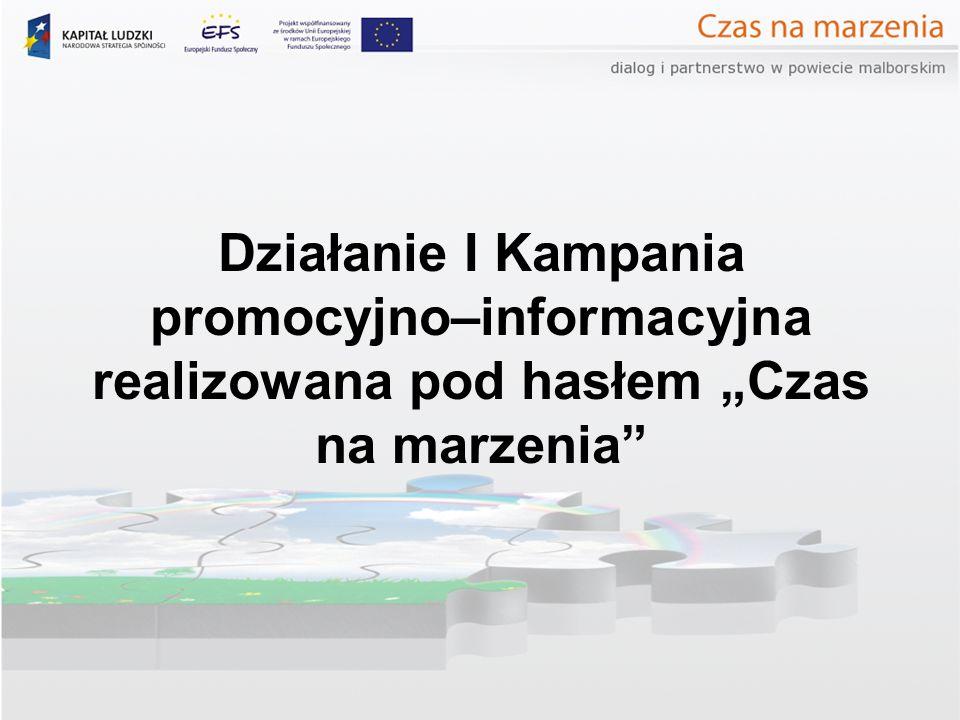 Rezultaty długofalowe rozwój dialogu społecznego rozwój zasobów ludzkich wykorzystanie potencjału społeczności lokalnej zwiększanie spójności społecznej zmniejszanie rozwarstwienia społecznego upowszechnienie UE jako instytucji współfinansującej inicjatywy lokalne wspieranie proaktywizującego modelu pomocy społecznej pobudzanie przedsiębiorczości, przeciwdziałanie uzależnieniu świadczeniobiorców od pomocy upowszechnienie idei pracy socjalnej wspieranie wolontariatu na rzecz wykluczonych społecznie wpieranie inicjatyw rozwijających przedsiębiorczość podejmowanie działań rozwijających demokrację pobudzanie przedsiębiorczości, przeciwdziałanie uzależnieniu świadczeniobiorców od pomocy,