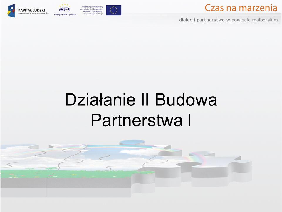 Działanie II Budowa Partnerstwa I