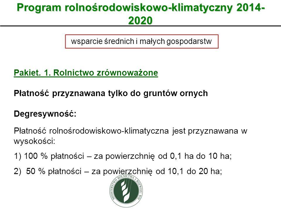 Program rolnośrodowiskowo-klimatyczny 2014- 2020 Pakiet.