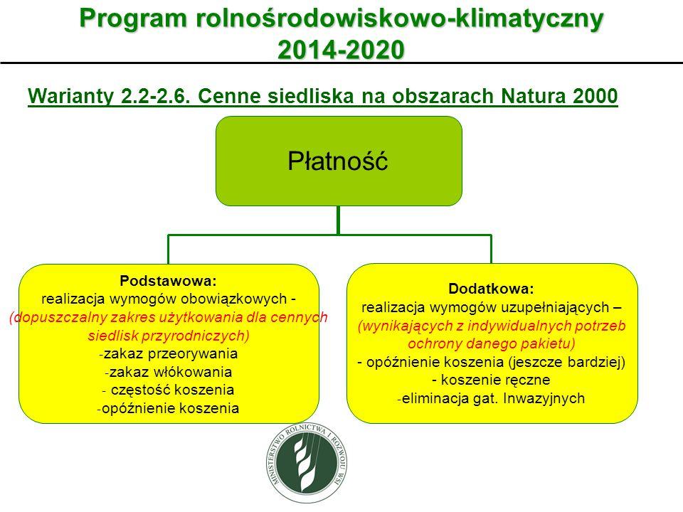 Wariant Program rolnośrodowiskowo-klimatyczny 2014-2020 Warianty 2.2-2.6. Cenne siedliska na obszarach Natura 2000 Płatność Podstawowa: realizacja wym