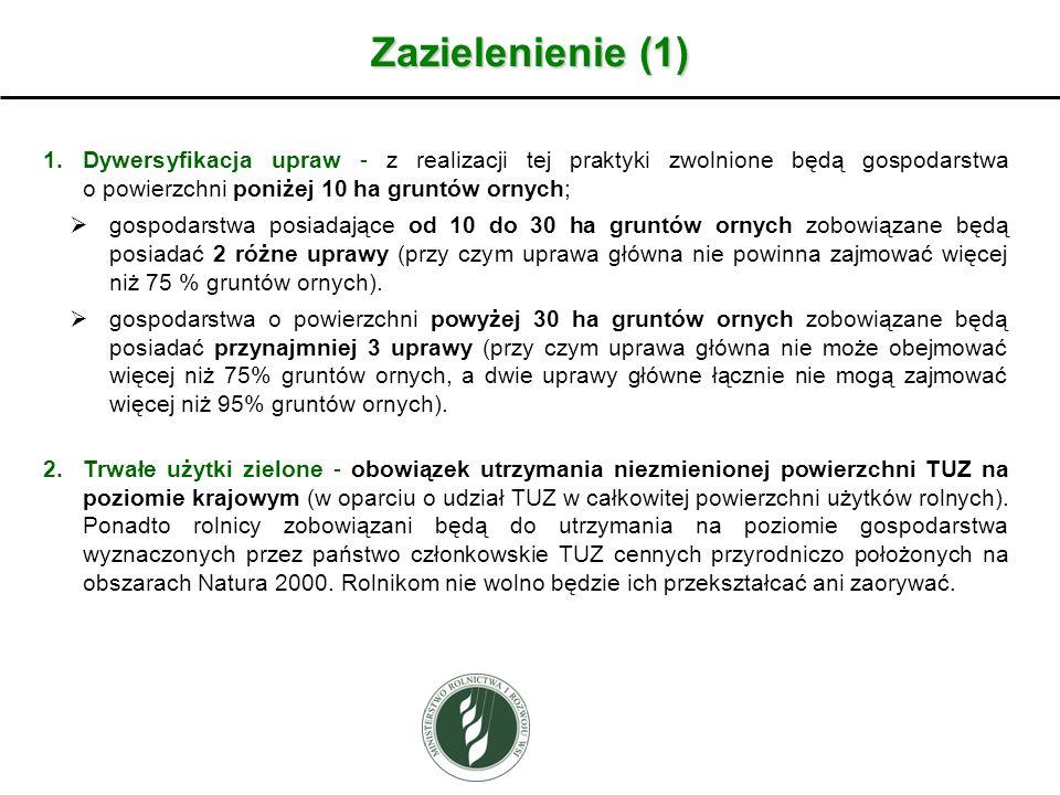 Zazielenienie (1) 1.Dywersyfikacja upraw - z realizacji tej praktyki zwolnione będą gospodarstwa o powierzchni poniżej 10 ha gruntów ornych; gospodars