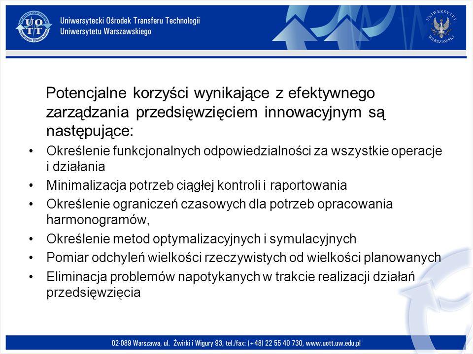 Potencjalne korzyści wynikające z efektywnego zarządzania przedsięwzięciem innowacyjnym są następujące: Określenie funkcjonalnych odpowiedzialności za
