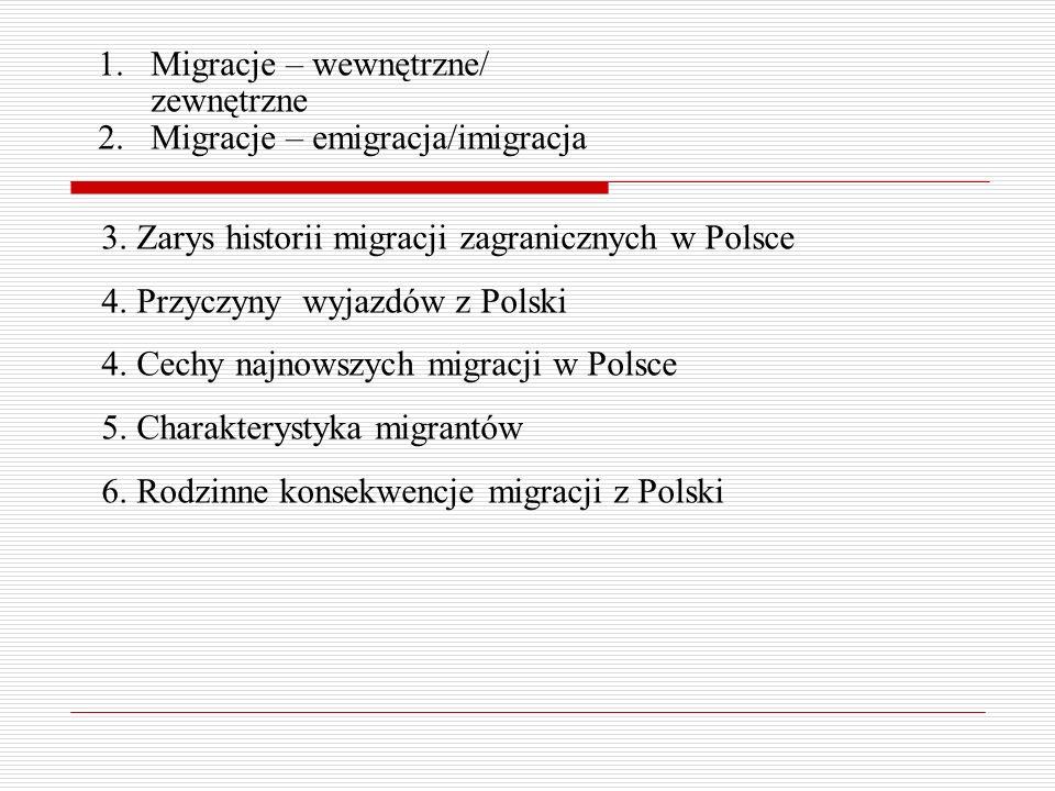 1.Migracje – wewnętrzne/ zewnętrzne 2.Migracje – emigracja/imigracja 3. Zarys historii migracji zagranicznych w Polsce 4. Przyczyny wyjazdów z Polski