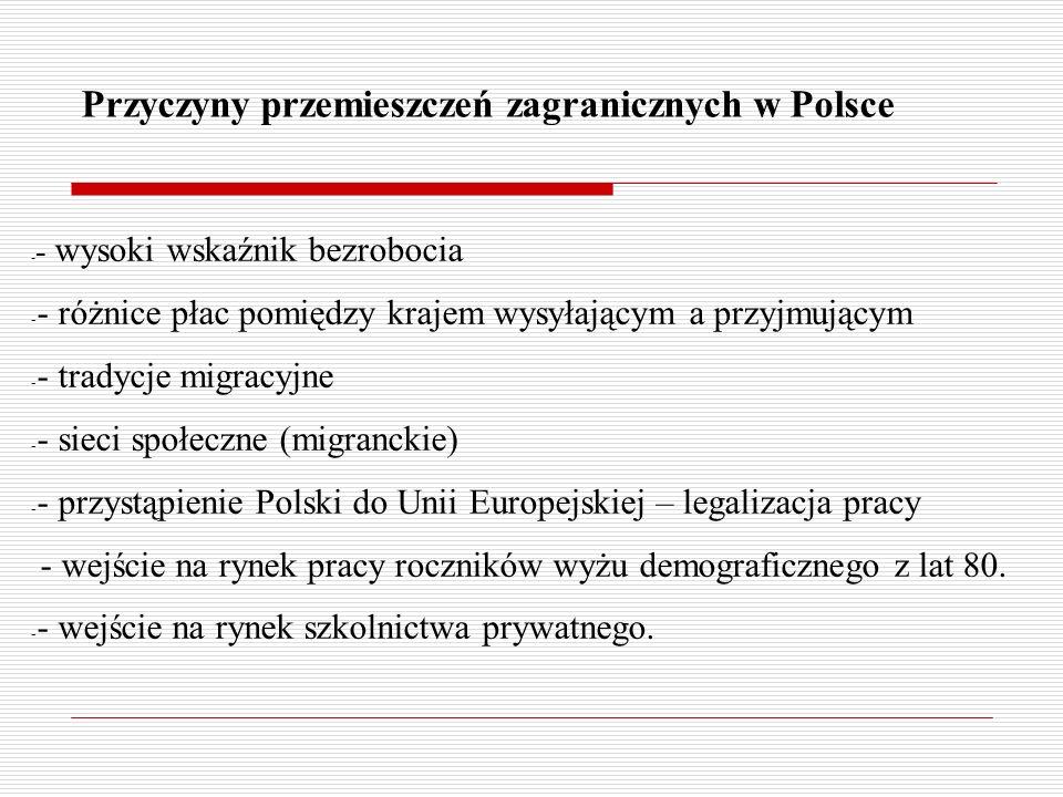 - - wysoki wskaźnik bezrobocia - - różnice płac pomiędzy krajem wysyłającym a przyjmującym - - tradycje migracyjne - - sieci społeczne (migranckie) - - przystąpienie Polski do Unii Europejskiej – legalizacja pracy - wejście na rynek pracy roczników wyżu demograficznego z lat 80.
