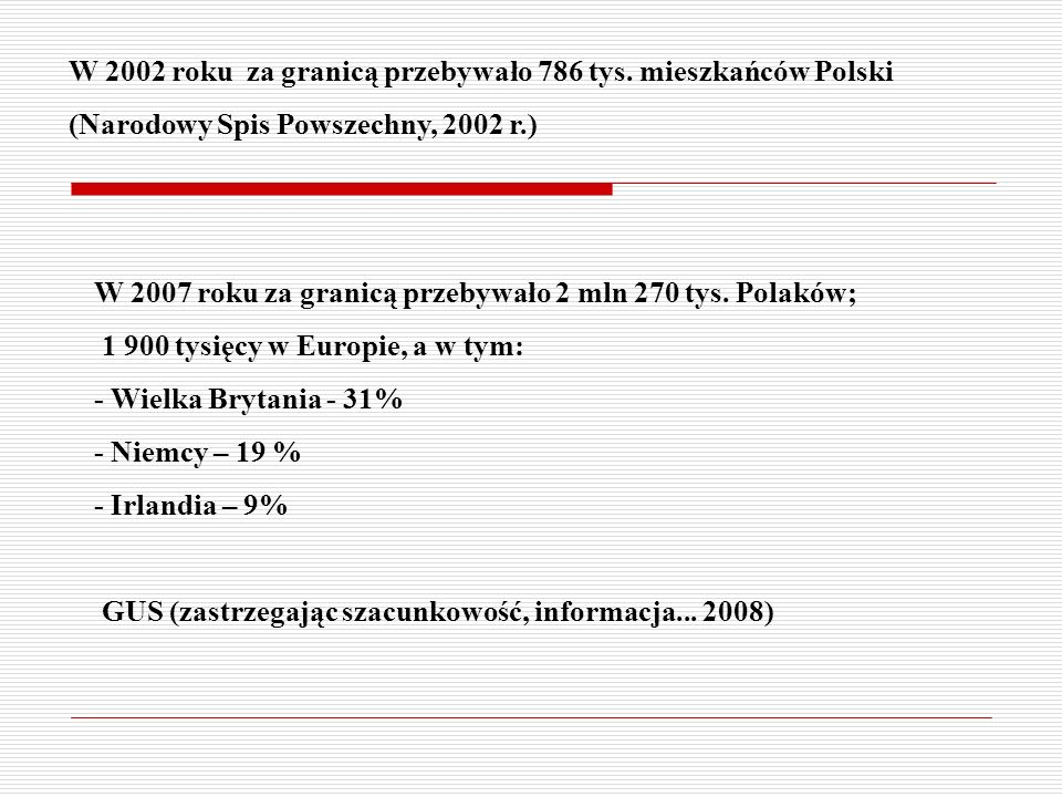 W 2002 roku za granicą przebywało 786 tys. mieszkańców Polski (Narodowy Spis Powszechny, 2002 r.) W 2007 roku za granicą przebywało 2 mln 270 tys. Pol