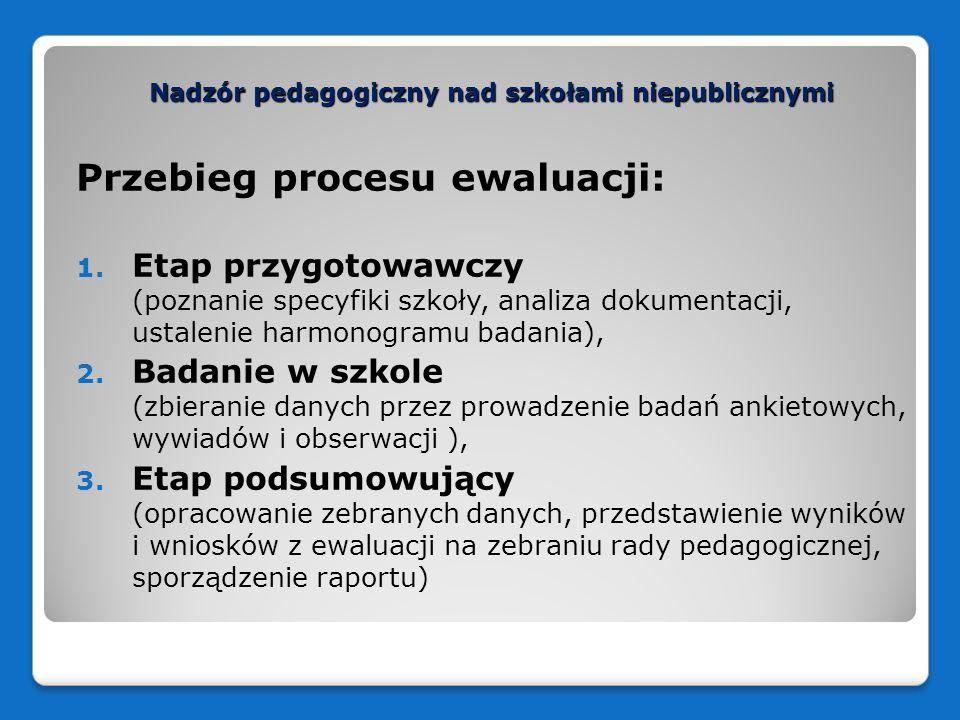 Nadzór pedagogiczny nad szkołami niepublicznymi Przebieg procesu ewaluacji: 1. Etap przygotowawczy (poznanie specyfiki szkoły, analiza dokumentacji, u
