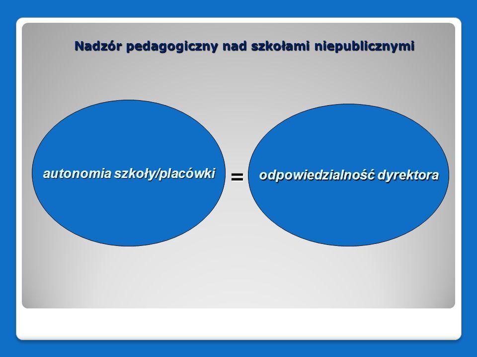 Nadzór pedagogiczny nad szkołami niepublicznymi = autonomia szkoły/placówki odpowiedzialność dyrektora