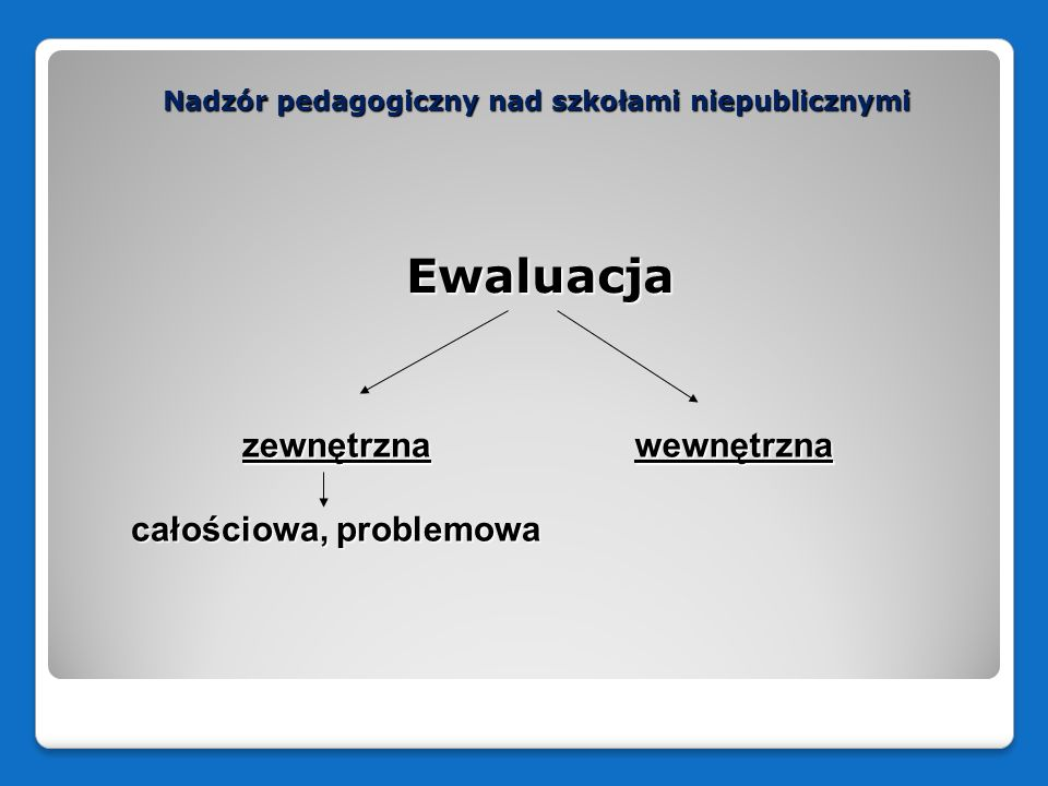 Nadzór pedagogiczny nad szkołami niepublicznymi Obszary ewaluacji: 1) efekty działalności dydaktycznej, wychowawczej i opiekuńczej oraz innej działalności statutowej szkoły lub placówki; 2) procesy zachodzące w szkole lub placówce; 3) funkcjonowanie szkoły lub placówki w środowisku lokalnym, w szczególności w zakresie współpracy z rodzicami uczniów; 4) zarządzanie szkołą lub placówką.