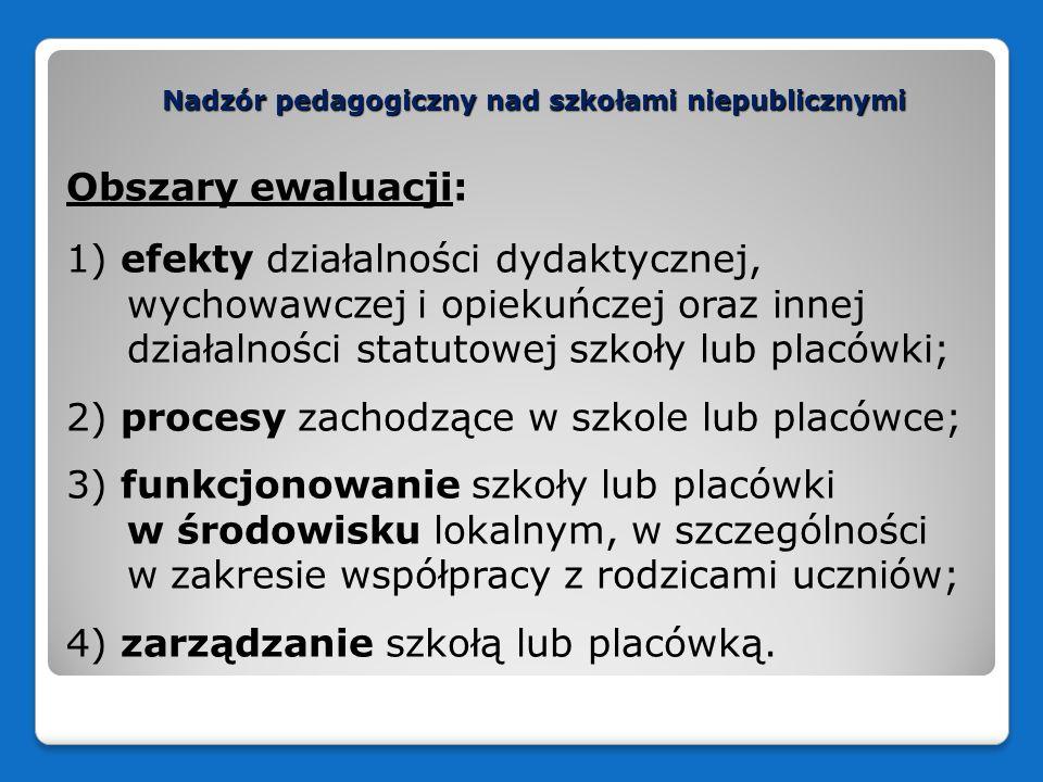 Nadzór pedagogiczny nad szkołami niepublicznymi 1.