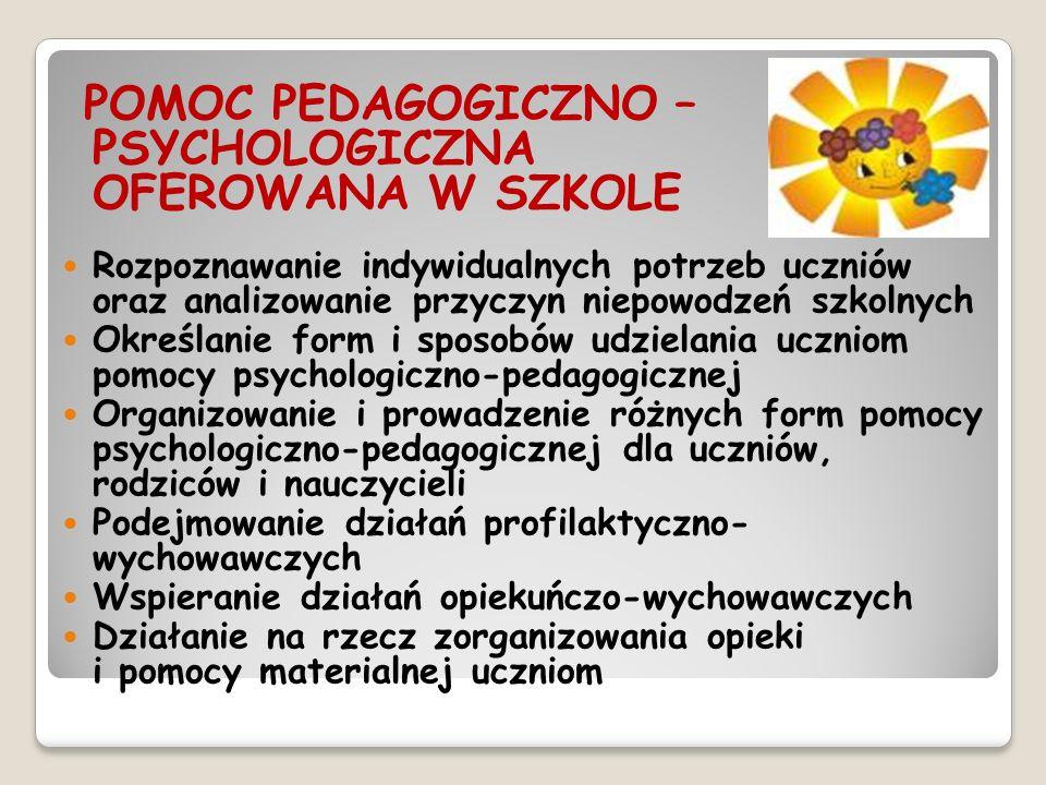 POMOC PEDAGOGICZNO – PSYCHOLOGICZNA OFEROWANA W SZKOLE Rozpoznawanie indywidualnych potrzeb uczniów oraz analizowanie przyczyn niepowodzeń szkolnych Określanie form i sposobów udzielania uczniom pomocy psychologiczno-pedagogicznej Organizowanie i prowadzenie różnych form pomocy psychologiczno-pedagogicznej dla uczniów, rodziców i nauczycieli Podejmowanie działań profilaktyczno- wychowawczych Wspieranie działań opiekuńczo-wychowawczych Działanie na rzecz zorganizowania opieki i pomocy materialnej uczniom