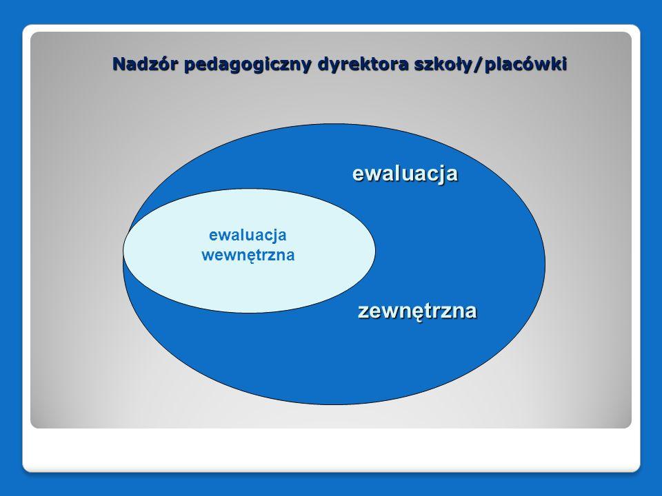 Nadzór pedagogiczny dyrektora szkoły/placówki ewaluacja wewnętrzna ewaluacja zewnętrzna