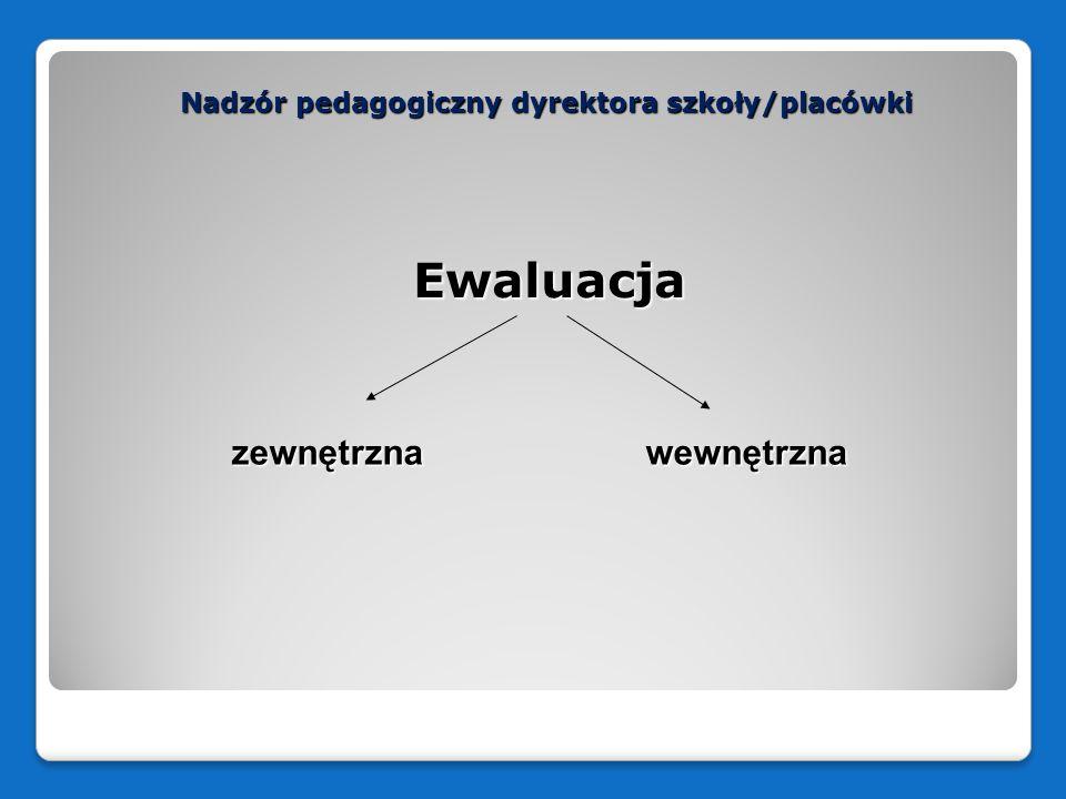 Nadzór pedagogiczny dyrektora szkoły/placówki Ewaluacja Ewaluacja zewnętrznawewnętrzna