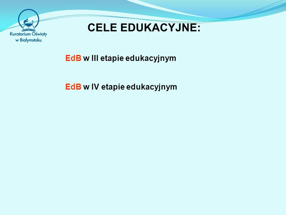 CELE EDUKACYJNE: EdB w III etapie edukacyjnym EdB w IV etapie edukacyjnym