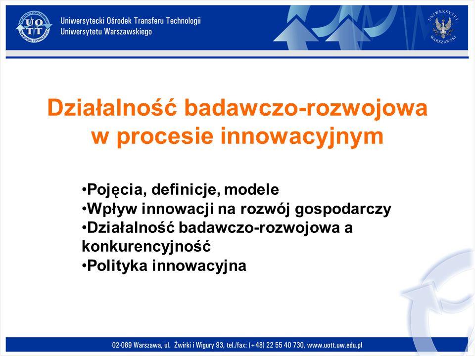 Działalność badawczo-rozwojowa w procesie innowacyjnym Pojęcia, definicje, modele Wpływ innowacji na rozwój gospodarczy Działalność badawczo-rozwojowa