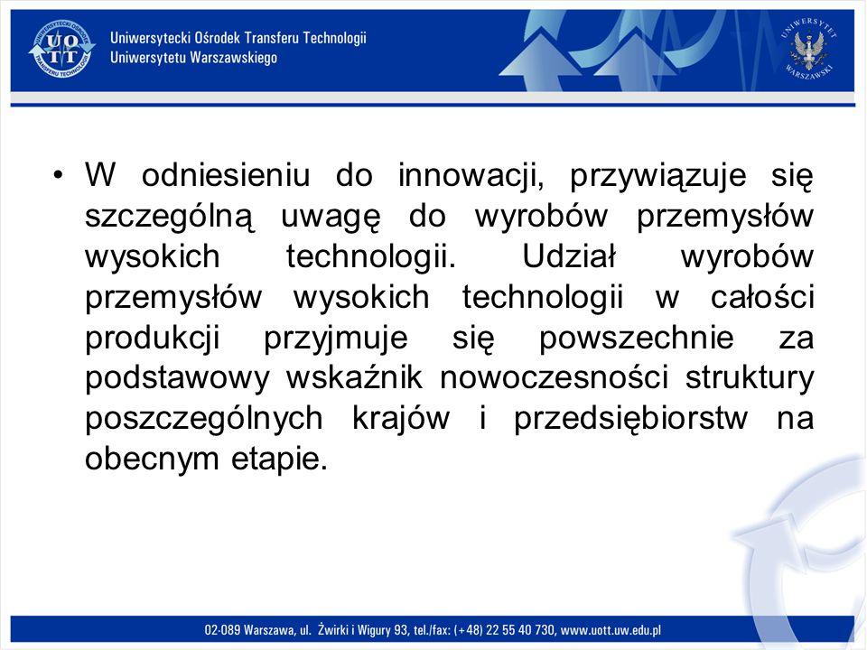 W odniesieniu do innowacji, przywiązuje się szczególną uwagę do wyrobów przemysłów wysokich technologii. Udział wyrobów przemysłów wysokich technologi