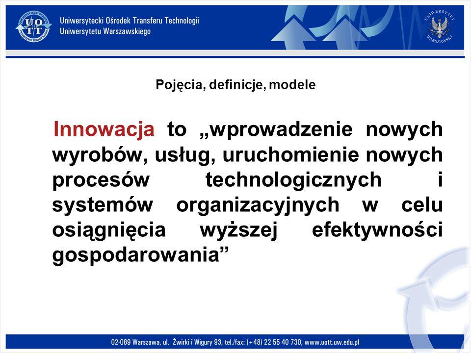 Pojęcia, definicje, modele Innowacja to wprowadzenie nowych wyrobów, usług, uruchomienie nowych procesów technologicznych i systemów organizacyjnych w