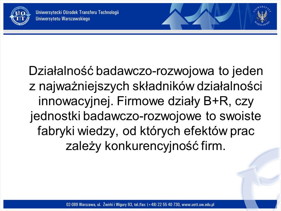 Działalność badawczo-rozwojowa to jeden z najważniejszych składników działalności innowacyjnej. Firmowe działy B+R, czy jednostki badawczo-rozwojowe t