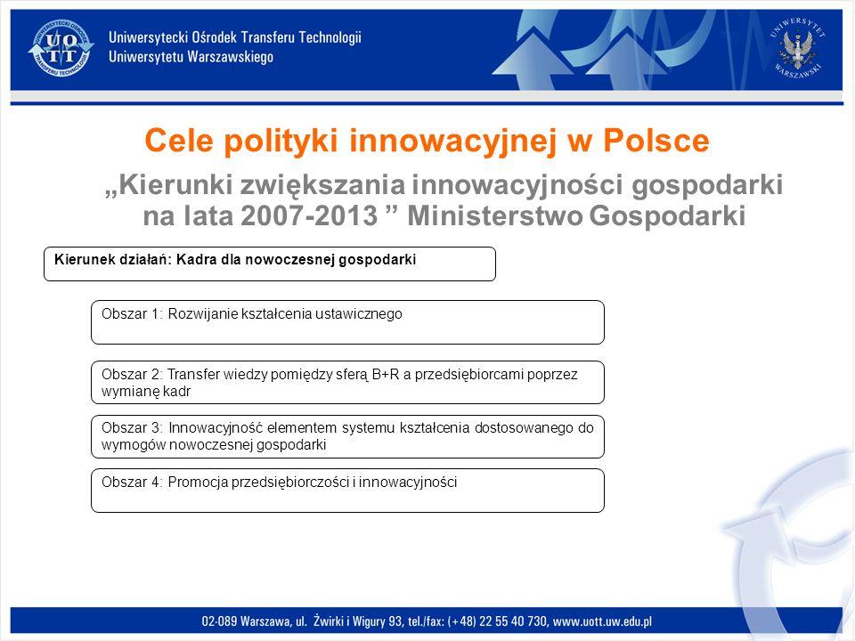 Cele polityki innowacyjnej w Polsce Kierunki zwiększania innowacyjności gospodarki na lata 2007-2013 Ministerstwo Gospodarki Kierunek działań: Kadra d