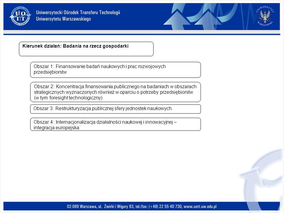 Kierunek działań: Badania na rzecz gospodarki Obszar 1: Finansowanie badań naukowych i prac rozwojowych przedsiębiorstw Obszar 2: Koncentracja finanso