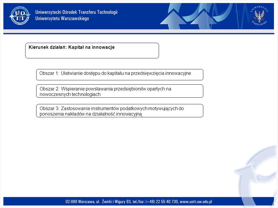 Kierunek działań: Kapitał na innowacje Obszar 1: Ułatwianie dostępu do kapitału na przedsięwzięcia innowacyjne Obszar 2: Wspieranie powstawania przeds